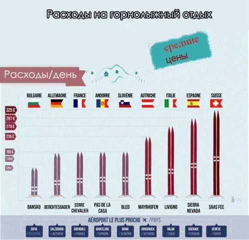 голосуй за селфисторию инфографика